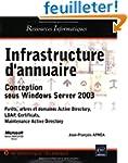 Infrastructure d'annuaire : Conceptio...