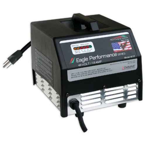 48V 18Ah Dual Pro Club Car Golf Cart Battery Charger Obc Profile