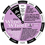Wine Wheel One: Food & Wine Matching