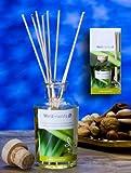 Wellments Lufterfrischer Lemongrass 250 ml
