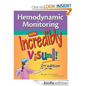 Hemodynamic Monitoring Made Incredibly Visual! (Incredibly Easy