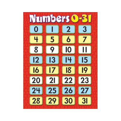 Printable number chart 1 100 memes for Random number table 1 99