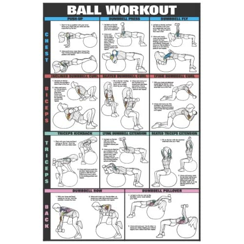 Pin Tricep-workout-chart on Pinterest