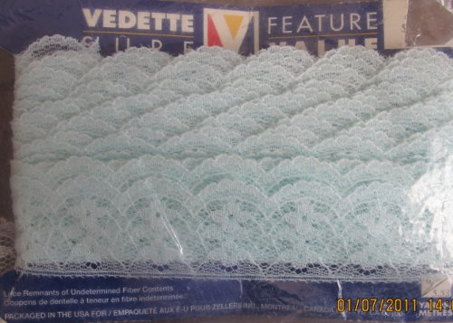Craft Lace Trim: Pale Turquoise - 6 Yards X 1-1/8