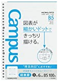 コクヨ・学習罫キャンパス ルーズリーフ〈図表罫〉(6mm罫)ノ-F836BK