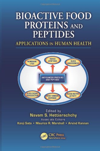 Bioactive Food Proteins and Peptides: Applications in Human Health