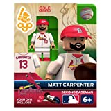 Matt Carpenter MLB St. Louis Cardinals Oyo Series 2 Minifigure