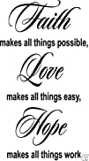FAITH MAKES ALL THINGS POSSIBLE, LOVE…
