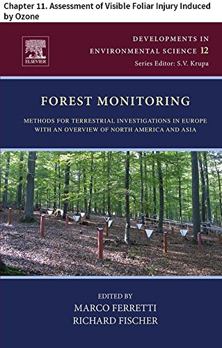 forest-monitoring-chapter-11-assessment-of-visible-foliar-injury-induced-by-ozone-developments-in-en