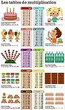 LES TABLES DE MULTIPLICATIONS-POSTER EDUCATIF