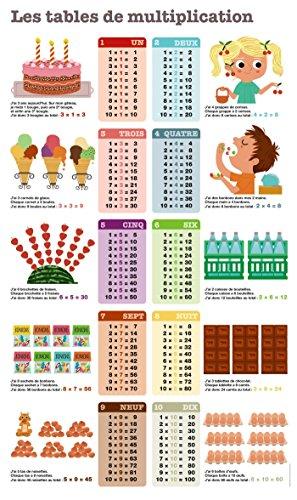 les table de multiplication en chanson 28 images poster educatif les bons plans de