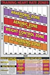 Heart Rate Zones 24 X 36 Laminated Chart