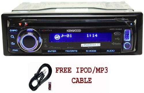 CD-MP3 Players: April 2011