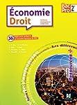 Ressources + Economie - Droit Sde Bac...