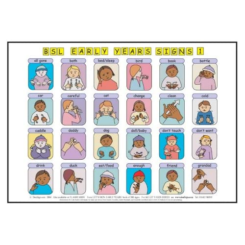 Years amp baby signs poster mats a3 set of 2 british sign language