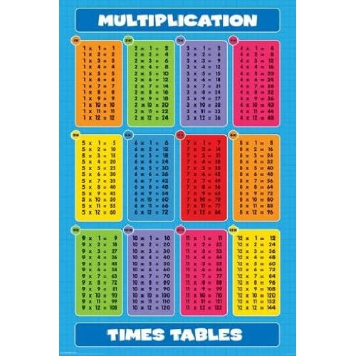 1art1 41195 School Poster Multiplication Times Tables 91 x 61 cm