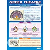 Greek Theatre Drama Educational Wall ChartPoster in laminated paper A1 850mm x 594mm
