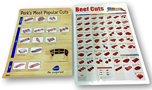 Beef Cuts Color Poster & Pork's Most Popular Cuts Color Poster (Black Butcher Paper 36 compare prices)