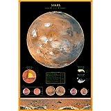 Mars, Poster