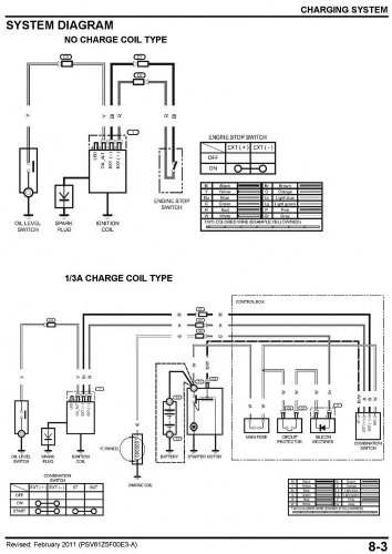 Honda Gx240 Gx270 Gx340 Gx390 Ut2 Engine Service Repair