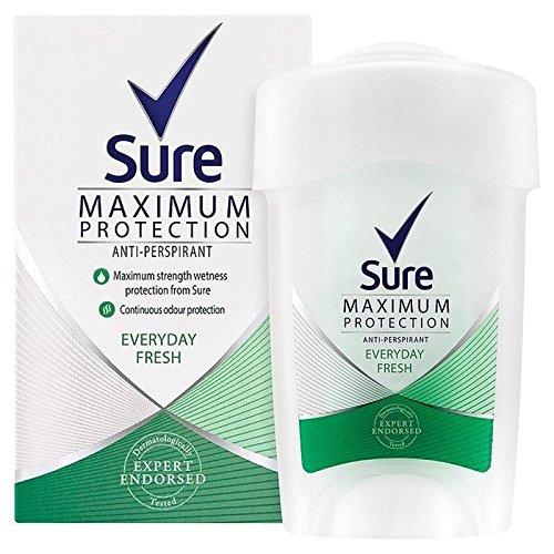 Sicuro Che Le Donne La Massima Protezione Di Tutti I Giorni Fresco Antitraspirante Deodorante Crema 45Ml (Confezione da 4)