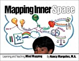 Mapping Inner Space Learning