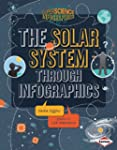 Solar System through Infographics,The