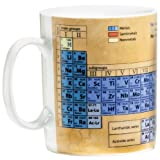 Chemistry Mug of Knowledge