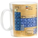 Chemistry Mug of Knowledge