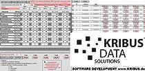 NWA 1.0 Nutzwertanalyse geplanter Einkauf - individuelle Bewertung - Elektronik - Computer - Handys - TV Geräte - Festplatten - Notebooks - Drucker - HiFi - Software (kein Excel)
