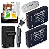 510MnelPW7L. SL160  Top 10 Camera Batteries &amp; Chargers for February 20th 2012   Featuring : #10: 2 Pack Battery And Charger Kit For Sony Cyber Shot DSC HX100V Digital Camera Includes 2 Extended (1000mAh) Replacement NP FH50 Batteries + Ac/Dc Rapid Travel Charger + LCD Screen Protectors + MicroFiber Cleaning Cloth