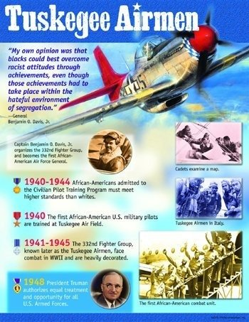 Tuskegee Airmen Learning Chart - 1