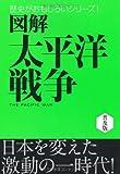 図解 太平洋戦争 (歴史がおもしろいシリーズ!)