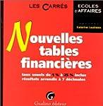 NOUVELLES TABLES FINANCIERES. Taux us...