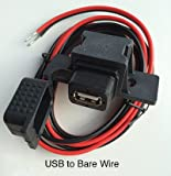 USB Weatherproof Charger Socket 2.1 Amp to Bare Wire