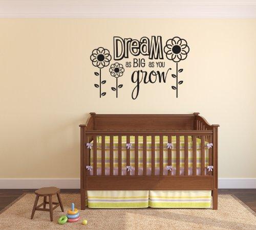 Best Paint For Kids Room