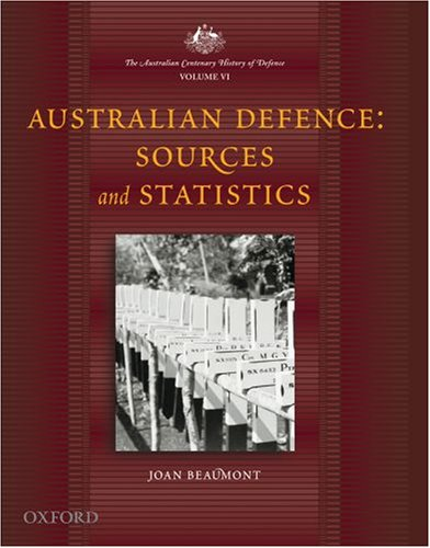The Australian Centenary History Defence