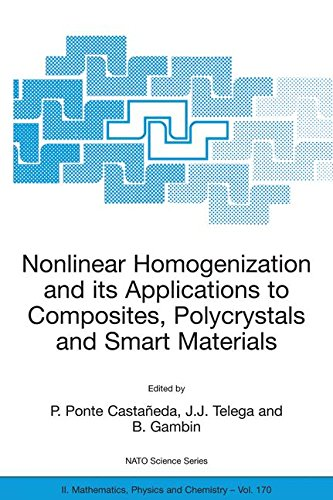 Nonlinear Homogenization and its Applications to Composites, Polycrystals and Smart Materials: Proceedings of the NATO Advanced Research Workshop, ... 23-26 June 2003 (Nato Science Series II:)