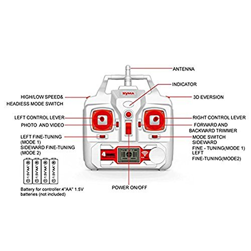 Syma-X8G-24G-4CH-RC-Quadcopter-mit-5MP-HD-Kamera-Headless-Modus