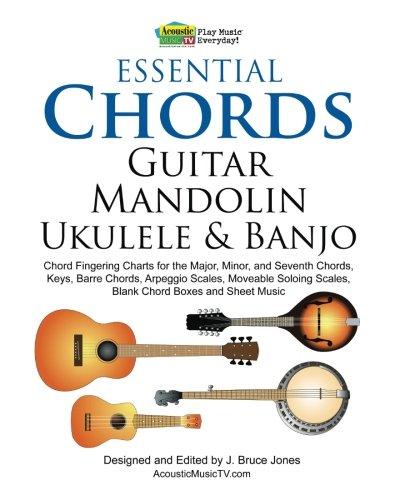 Banjo : banjo chords vs guitar chords Banjo Chords as well as ...