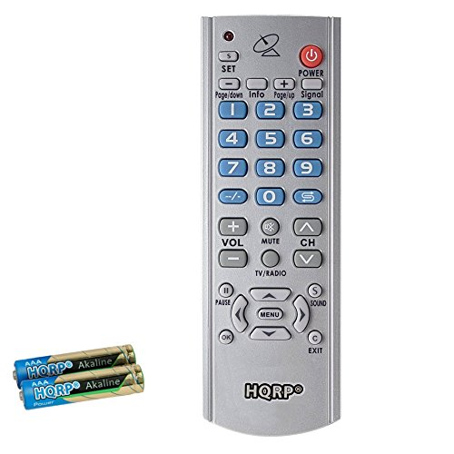 HQRP Remote Control for AZ Box Premium / Premium Plus AZ-Box Satellite Receiver + HQRP Coaster
