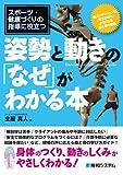 スポーツ・健康づくりの指導に役立つ姿勢と動きの「なぜ」がわかる本―筋コンディションが「見てわかる」ようになる筋と骨の