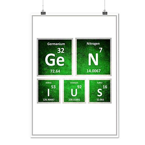 genie-periodique-signe-chimie-matte-glace-affiche-a1-84cm-x-60cm-wellcoda