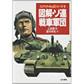 図解・ソ連戦車軍団 (コンバットA to Zシリーズ)