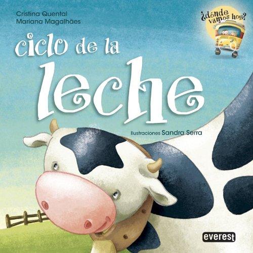 Ciclo De La Leche. ¿Dónde Vamos Hoy? (¿Donde vamos hoy?)