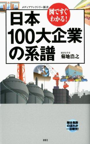 図ですぐわかる!  日本100大企業の系譜 (メディアファクトリー新書)