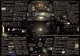 太陽系図2014