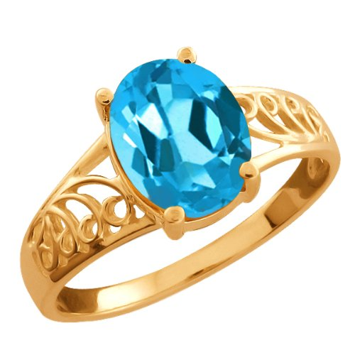 2.20 Ct Oval Swiss Blue Topaz Rose Gold Plated Silver Ring
