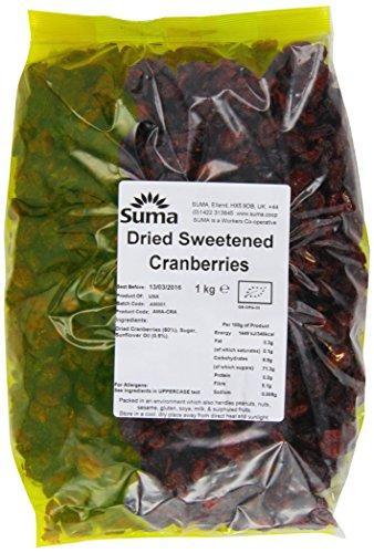 dried-sweetened-cranberries-1kg