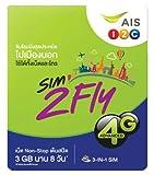 【お急ぎ便】 シンガポール・マレーシア・インド・ラオス・台湾・香港・韓国プリペイドSIM 8日間 4G・3Gデータ通信無制限